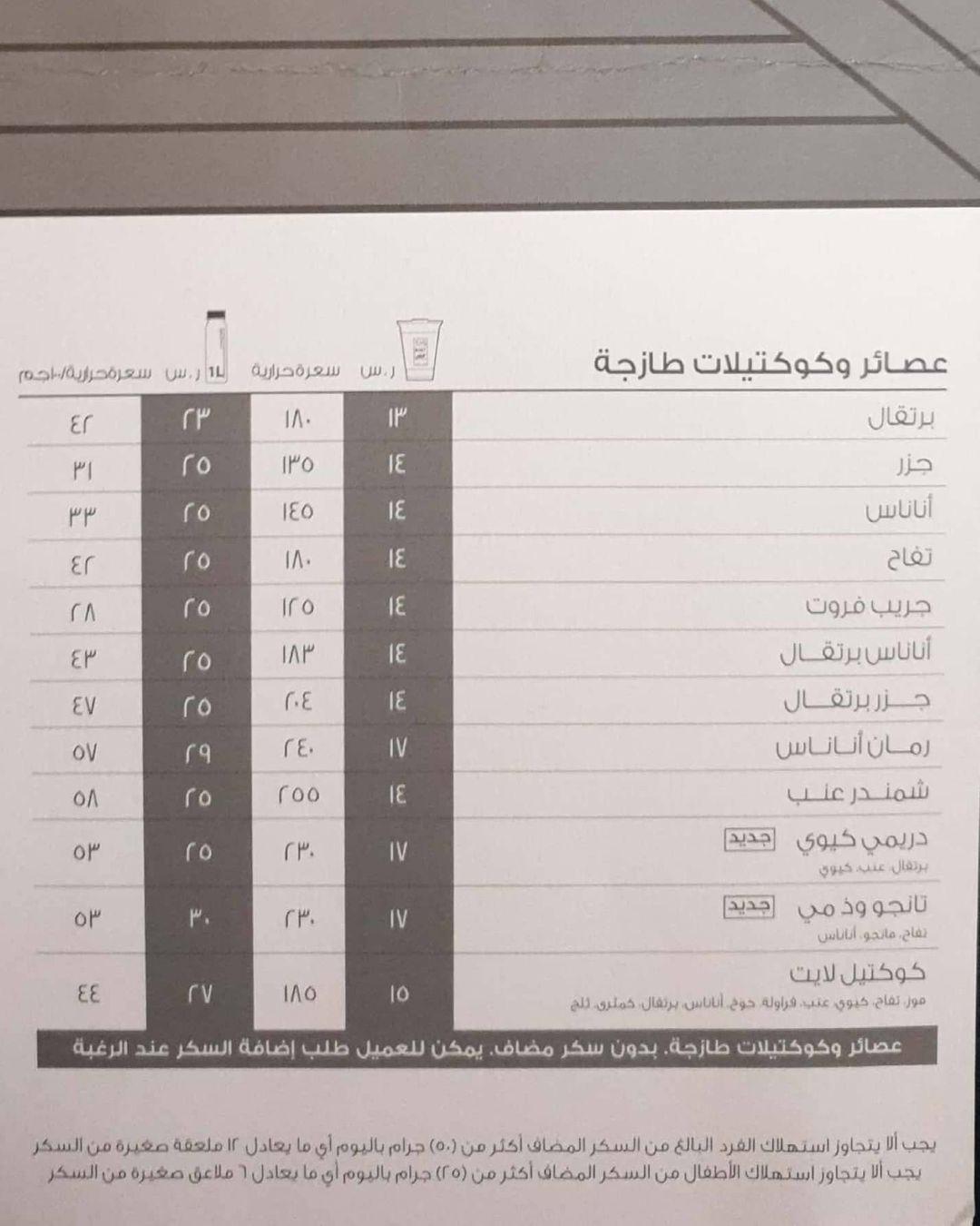 منيو كافيه سيجنتشر الأسعار المنيو الموقع كافيهات و مطاعم السعودية